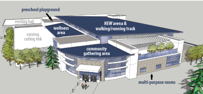 Rendering of the Ardrossan Recreation Centre improvements