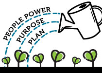 People power, purpose, plan