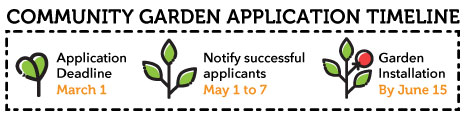 Community Garden Application Deadline